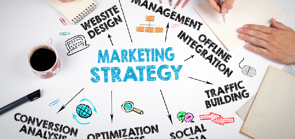 The legal obligations of marketing